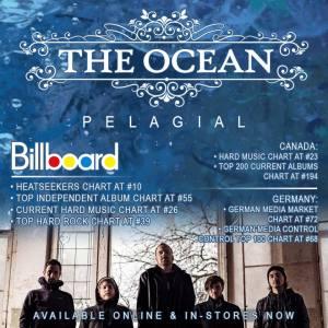 ocean pelagial